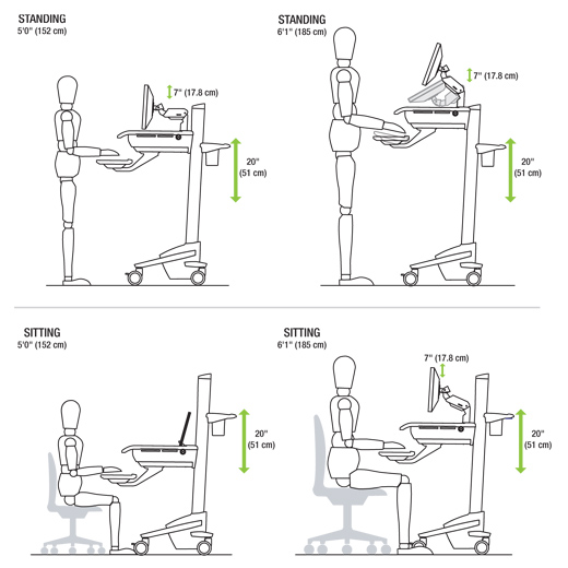 Ergonomic Standing Workstation Find your ergonomic zone